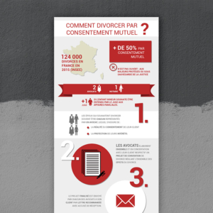 Infographie - Media Content - TAO SENSE